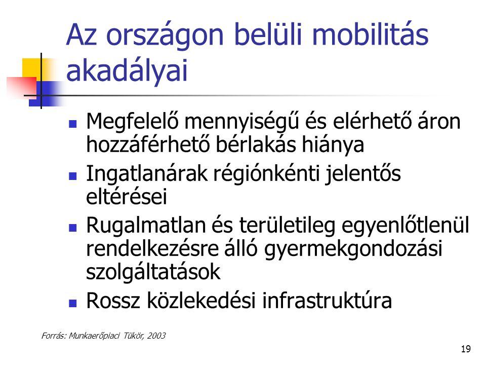 Az országon belüli mobilitás akadályai