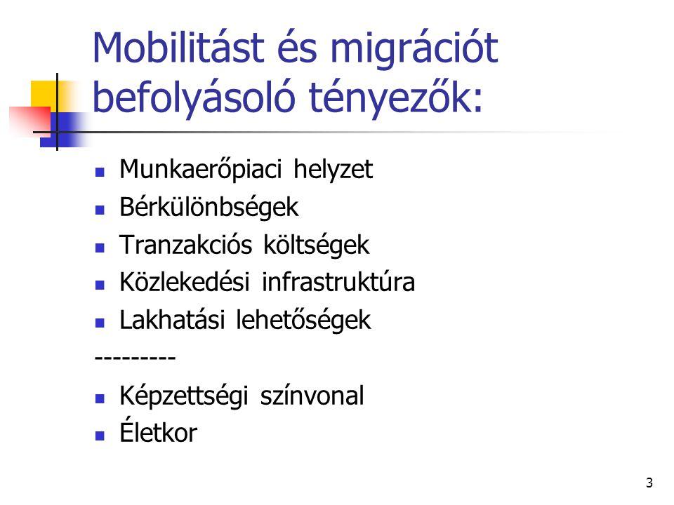 Mobilitást és migrációt befolyásoló tényezők: