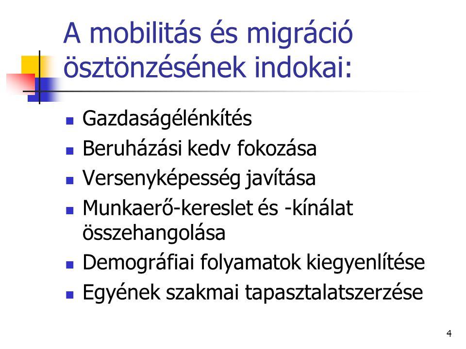 A mobilitás és migráció ösztönzésének indokai: