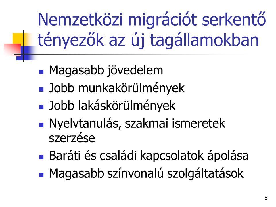 Nemzetközi migrációt serkentő tényezők az új tagállamokban