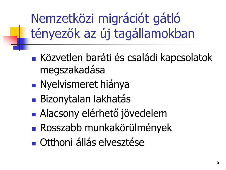 Nemzetközi migrációt gátló tényezők az új tagállamokban