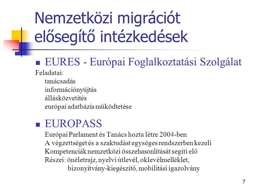 Nemzetközi migrációt elősegítő intézkedések