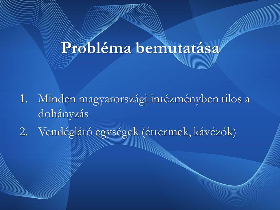 Probléma bemutatása Minden magyarországi intézményben tilos a dohányzás.