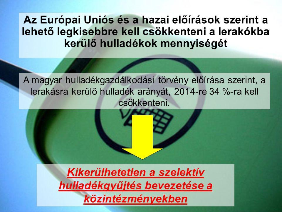 Az Európai Uniós és a hazai előírások szerint a lehető legkisebbre kell csökkenteni a lerakókba kerülő hulladékok mennyiségét