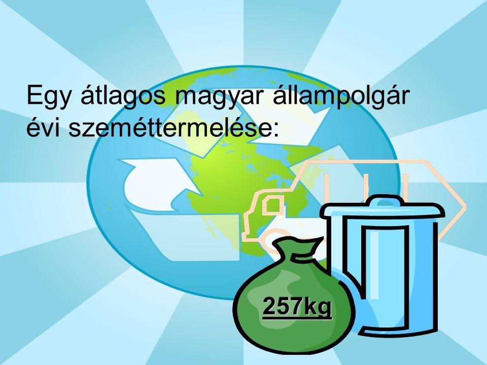 Egy átlagos magyar állampolgár évi szeméttermelése: