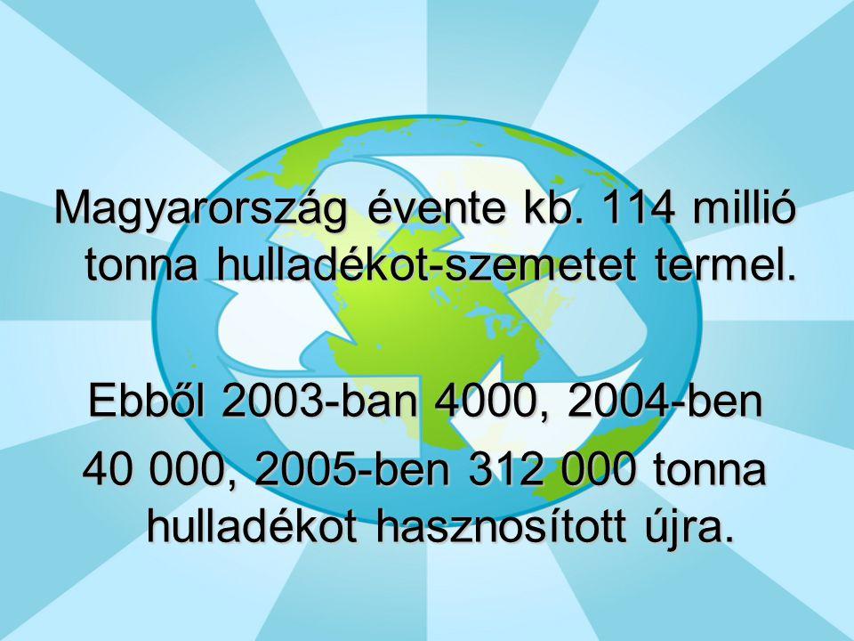 Magyarország évente kb. 114 millió tonna hulladékot-szemetet termel.