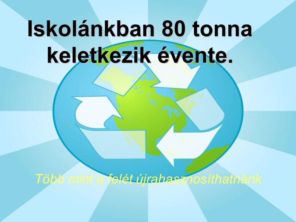 Iskolánkban 80 tonna keletkezik évente.