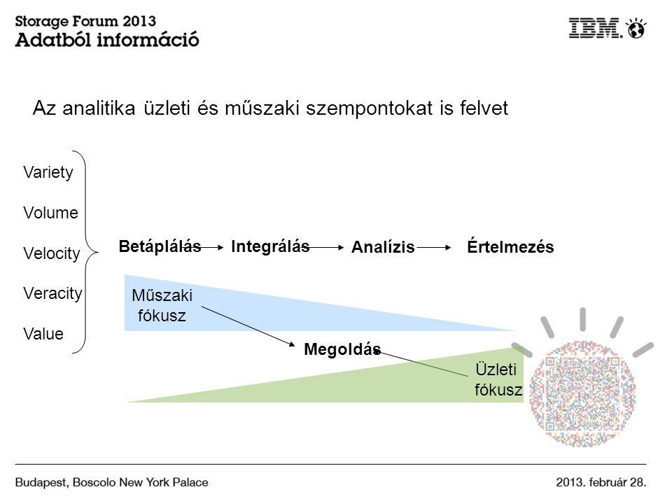 Az analitika üzleti és műszaki szempontokat is felvet