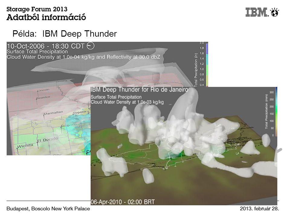 Példa: IBM Deep Thunder