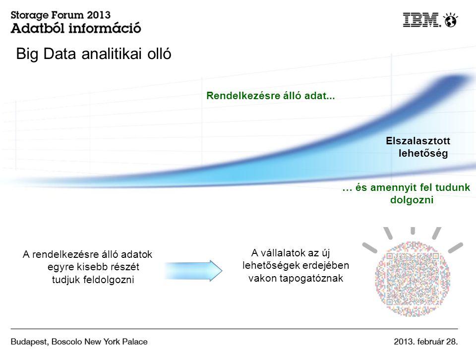 Big Data analitikai olló