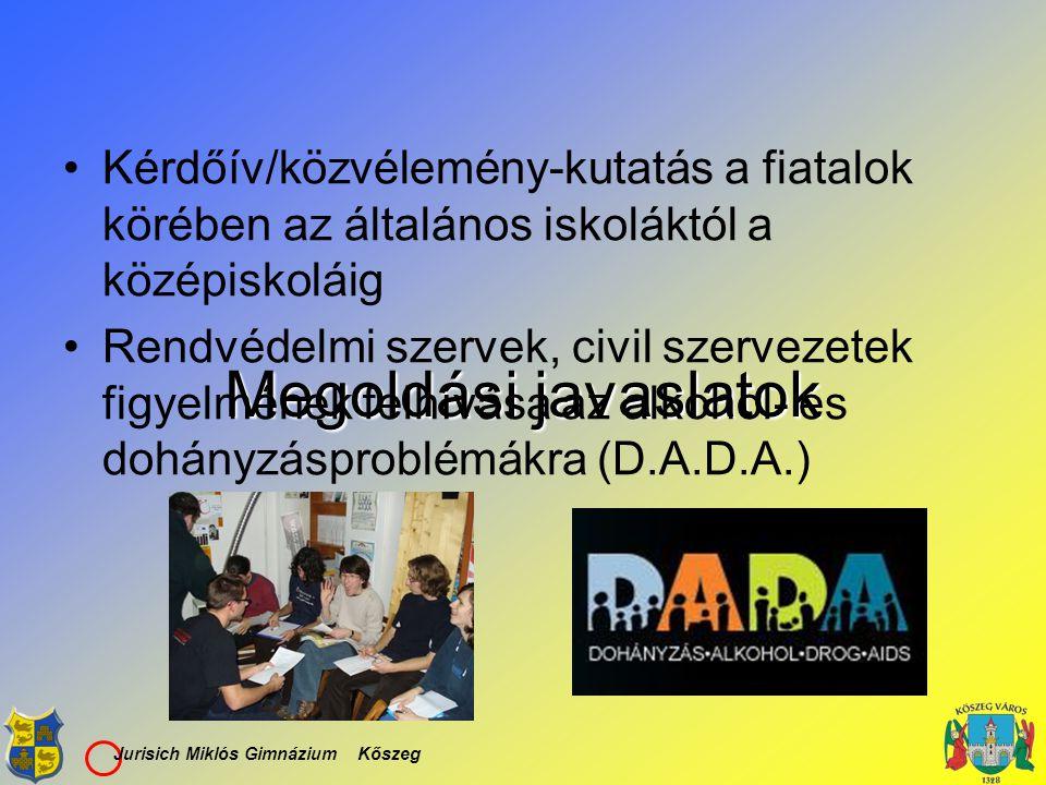 Kérdőív/közvélemény-kutatás a fiatalok körében az általános iskoláktól a középiskoláig