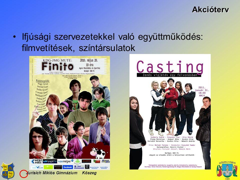 Akcióterv Ifjúsági szervezetekkel való együttműködés: filmvetítések, színtársulatok