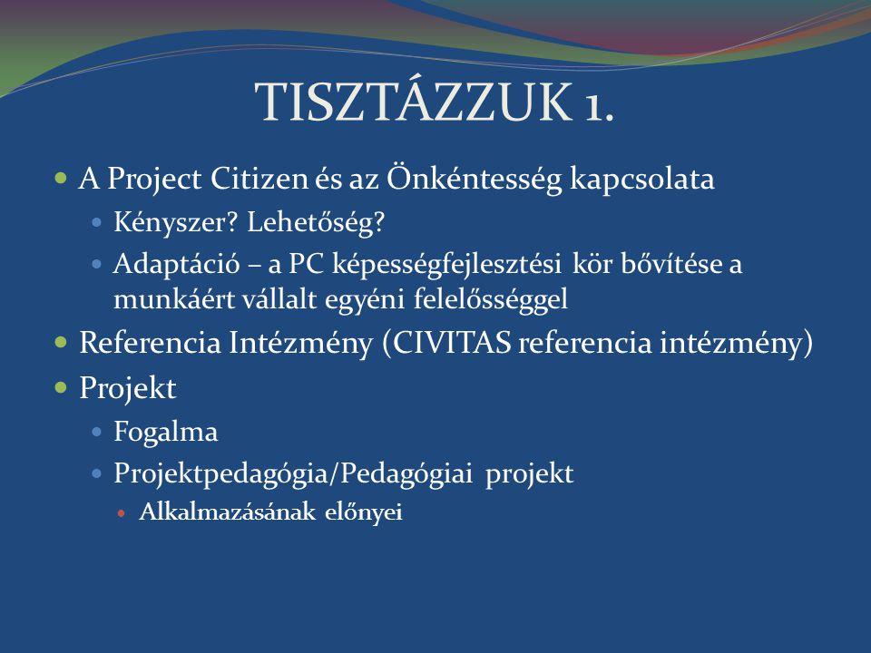 TISZTÁZZUK 1. A Project Citizen és az Önkéntesség kapcsolata