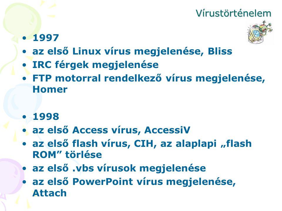 Vírustörténelem 1997. az első Linux vírus megjelenése, Bliss. IRC férgek megjelenése. FTP motorral rendelkező vírus megjelenése, Homer.