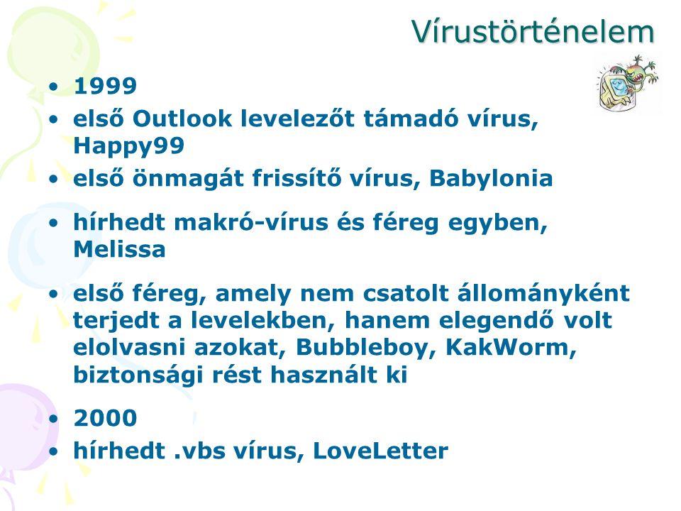 Vírustörténelem 1999 első Outlook levelezőt támadó vírus, Happy99