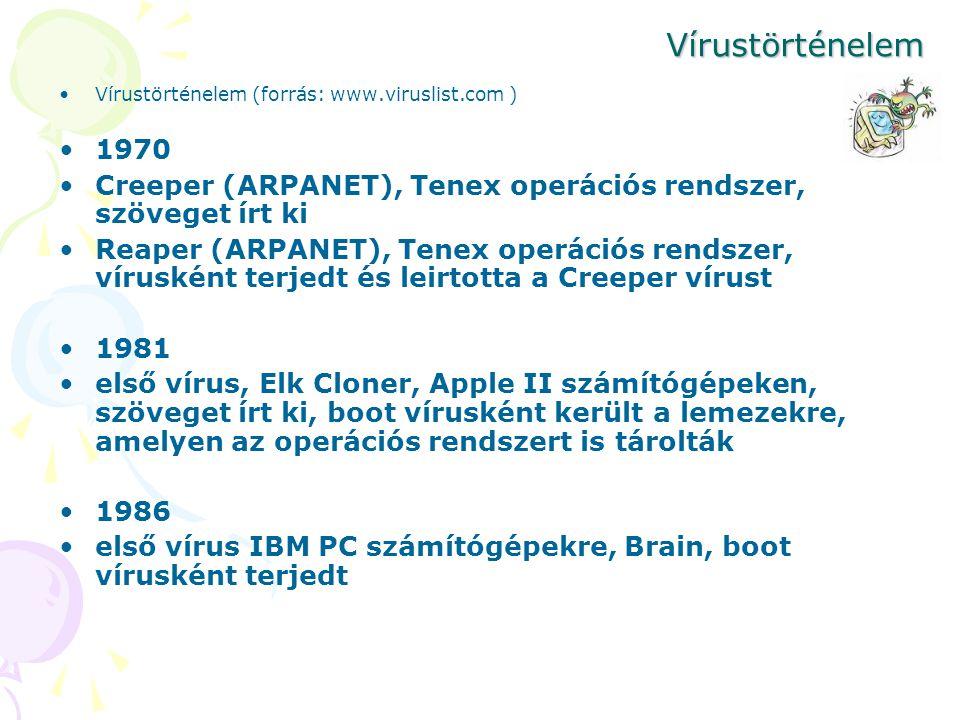 Vírustörténelem Vírustörténelem (forrás: www.viruslist.com ) 1970. Creeper (ARPANET), Tenex operációs rendszer, szöveget írt ki.