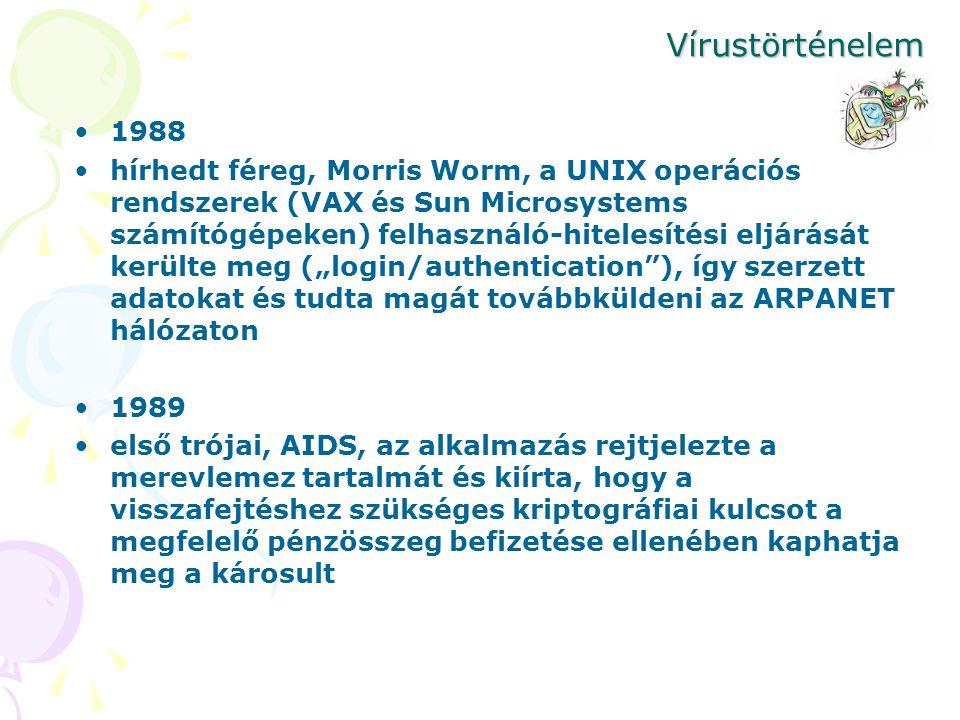 Vírustörténelem 1988.