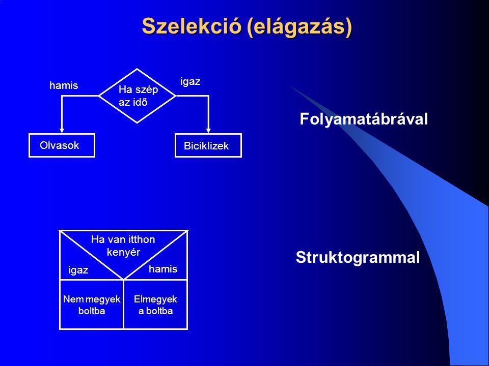 Szelekció (elágazás) Folyamatábrával Struktogrammal igaz hamis