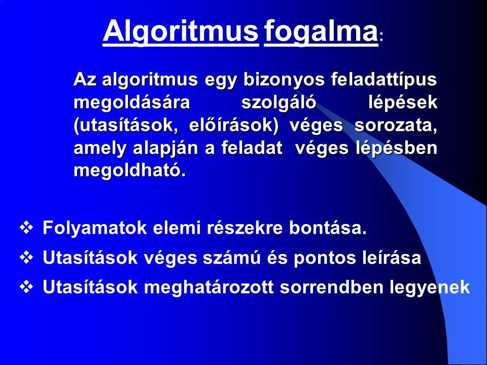 Algoritmus fogalma: