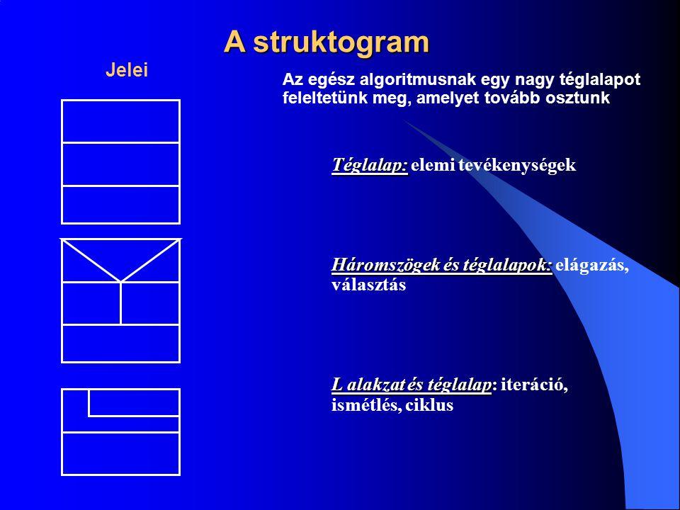 A struktogram Jelei Téglalap: elemi tevékenységek