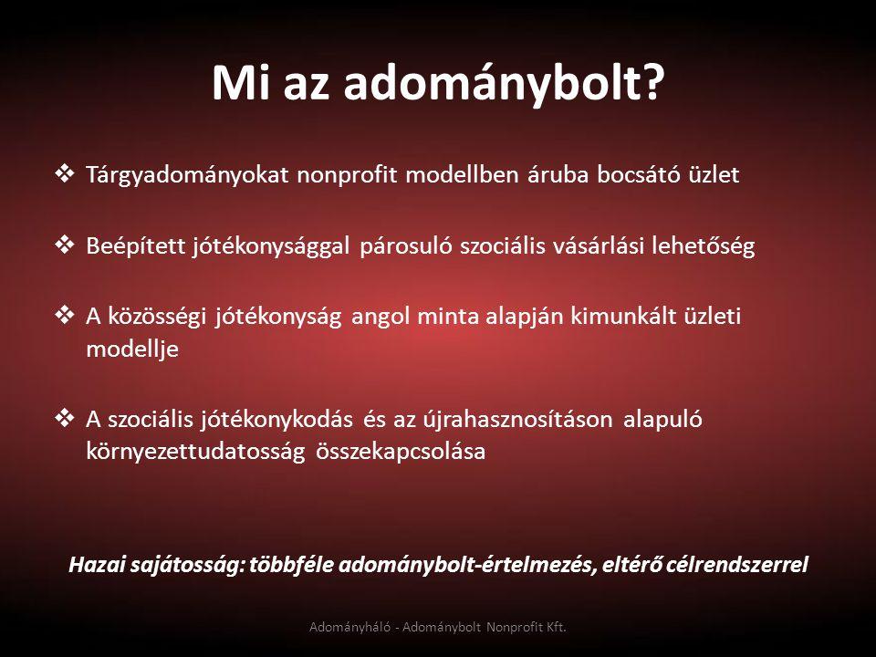 Adományháló - Adománybolt Nonprofit Kft.