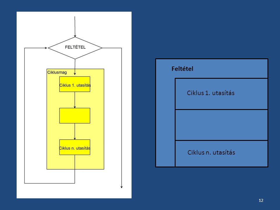 Feltétel Ciklus 1. utasítás Ciklus n. utasítás
