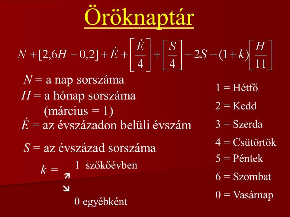 Öröknaptár N = a nap sorszáma H = a hónap sorszáma (március = 1)