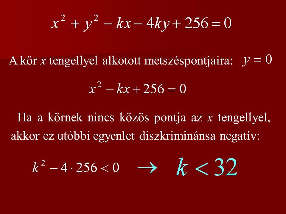 A kör x tengellyel alkotott metszéspontjaira:
