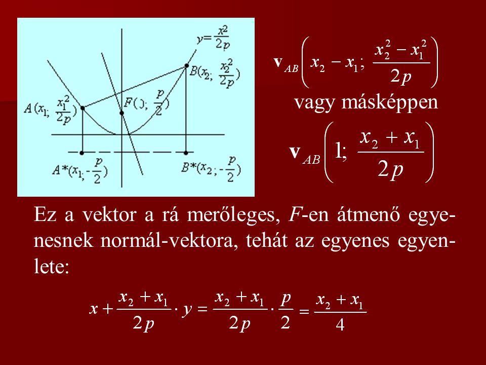 vagy másképpen Ez a vektor a rá merőleges, F-en átmenő egye-nesnek normál-vektora, tehát az egyenes egyen-lete:
