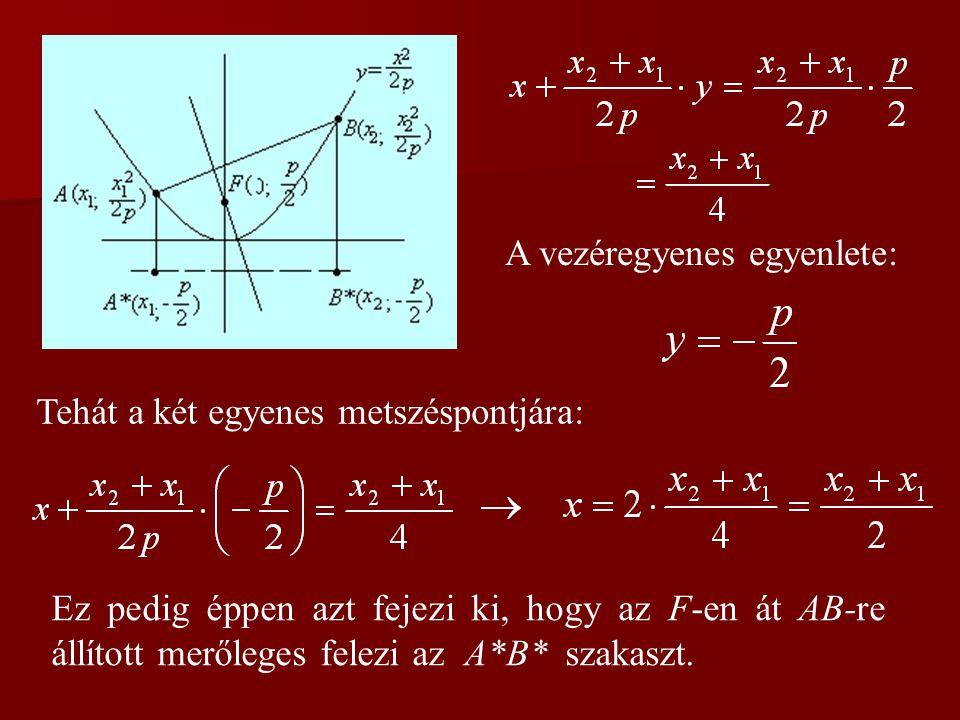 A vezéregyenes egyenlete:
