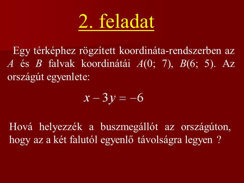 2. feladat Egy térképhez rögzített koordináta-rendszerben az A és B falvak koordinátái A(0; 7), B(6; 5). Az országút egyenlete: