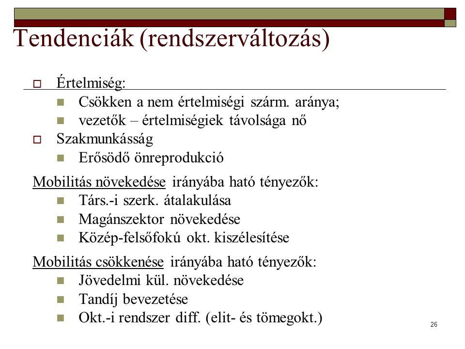 Tendenciák (rendszerváltozás)