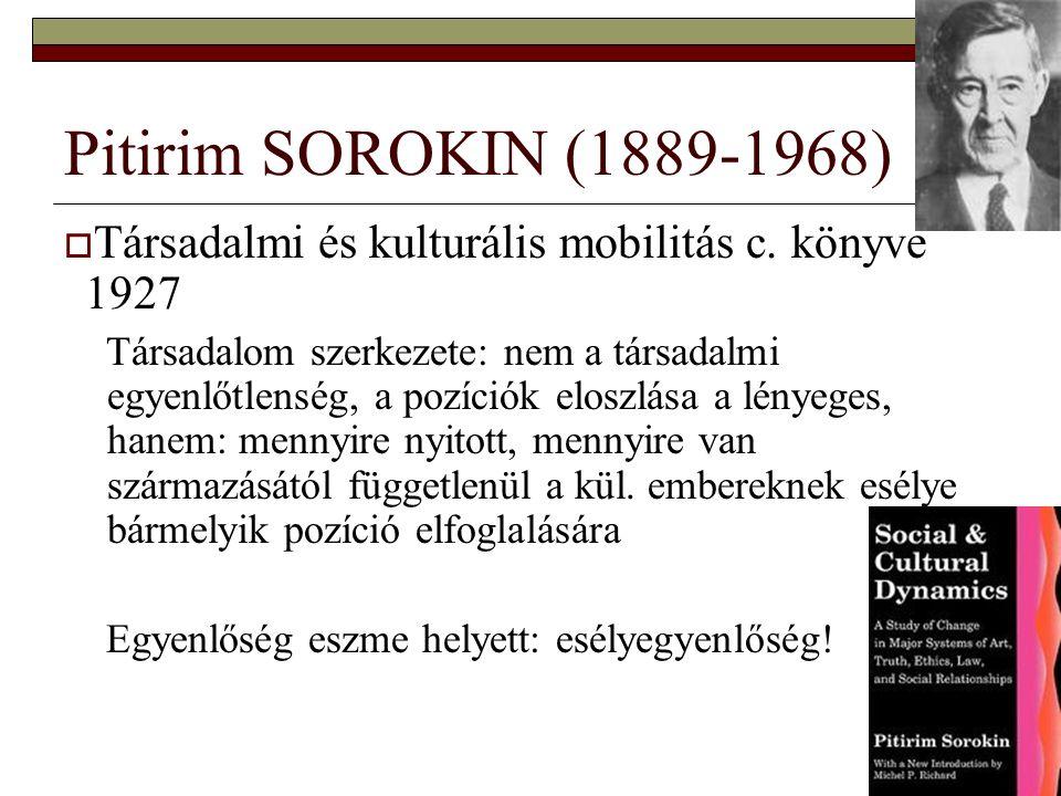 Pitirim SOROKIN (1889-1968) Társadalmi és kulturális mobilitás c. könyve 1927.