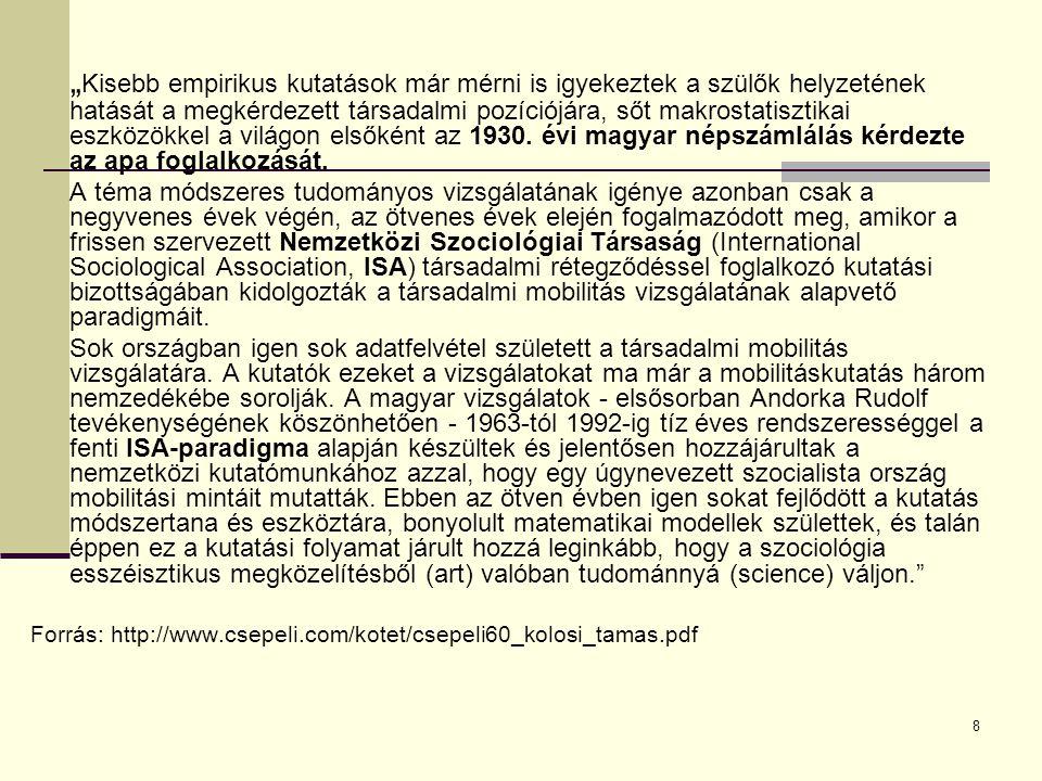 """""""Kisebb empirikus kutatások már mérni is igyekeztek a szülők helyzetének hatását a megkérdezett társadalmi pozíciójára, sőt makrostatisztikai eszközökkel a világon elsőként az 1930. évi magyar népszámlálás kérdezte az apa foglalkozását."""