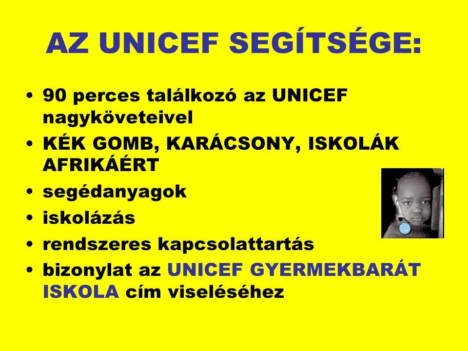 AZ UNICEF SEGÍTSÉGE: 90 perces találkozó az UNICEF nagyköveteivel
