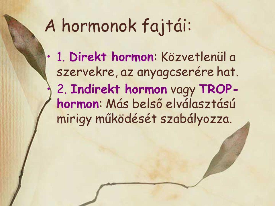 A hormonok fajtái: 1. Direkt hormon: Közvetlenül a szervekre, az anyagcserére hat.