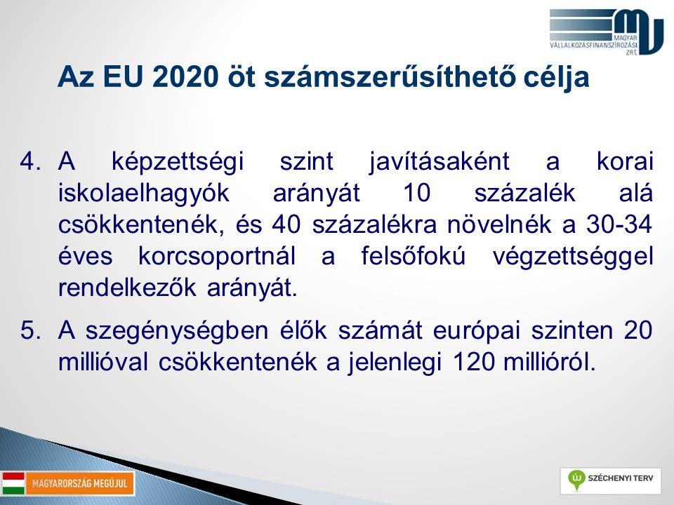 Az EU 2020 öt számszerűsíthető célja