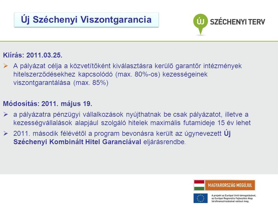 Új Széchenyi Viszontgarancia