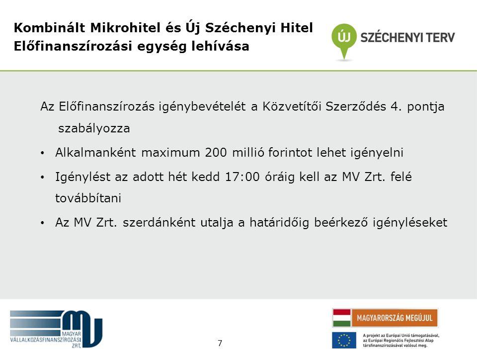 Kombinált Mikrohitel és Új Széchenyi Hitel