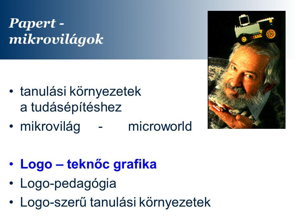 Papert - mikrovilágok tanulási környezetek a tudásépítéshez. mikrovilág - microworld. Logo – teknőc grafika.