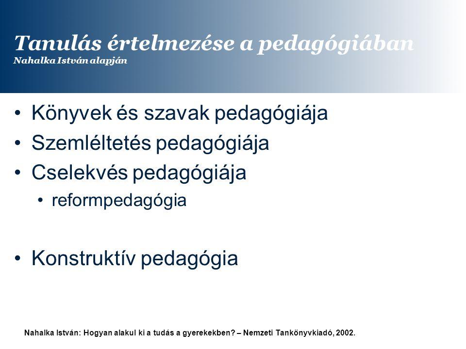 Tanulás értelmezése a pedagógiában Nahalka István alapján