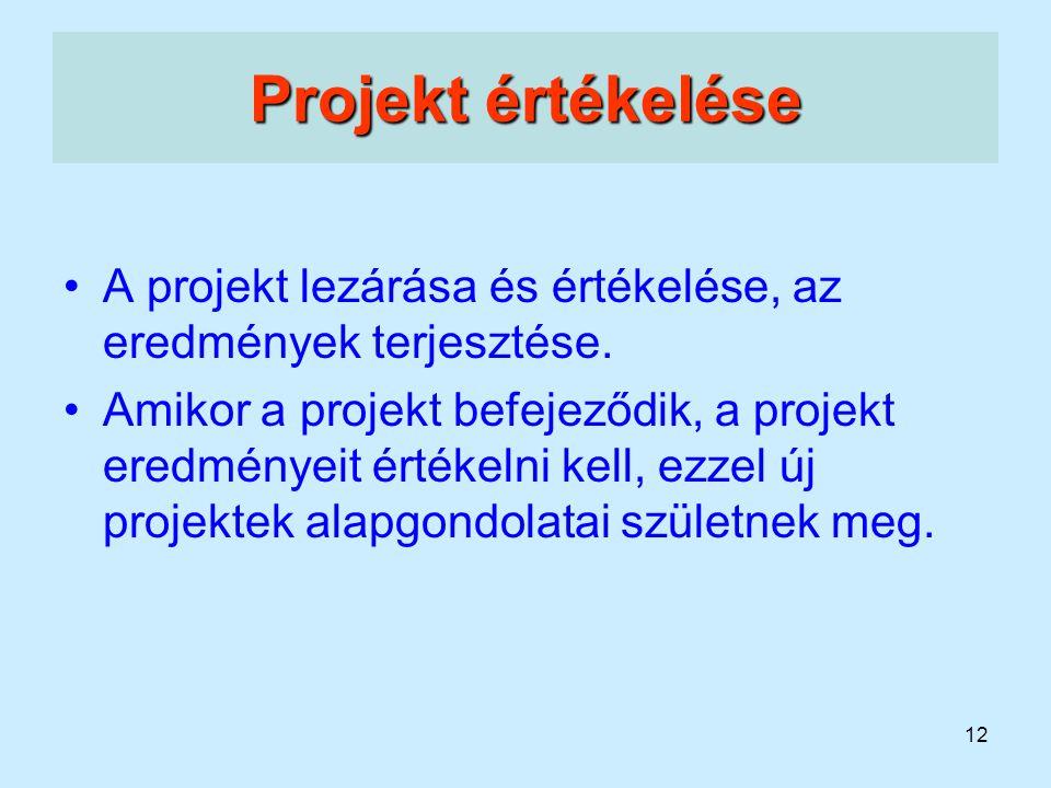 Projekt értékelése A projekt lezárása és értékelése, az eredmények terjesztése.