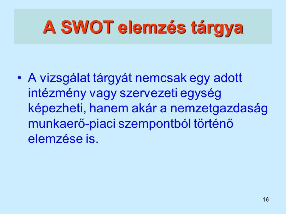 A SWOT elemzés tárgya