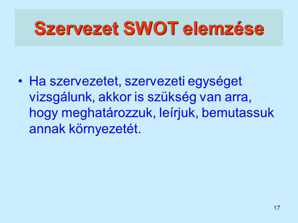 Szervezet SWOT elemzése