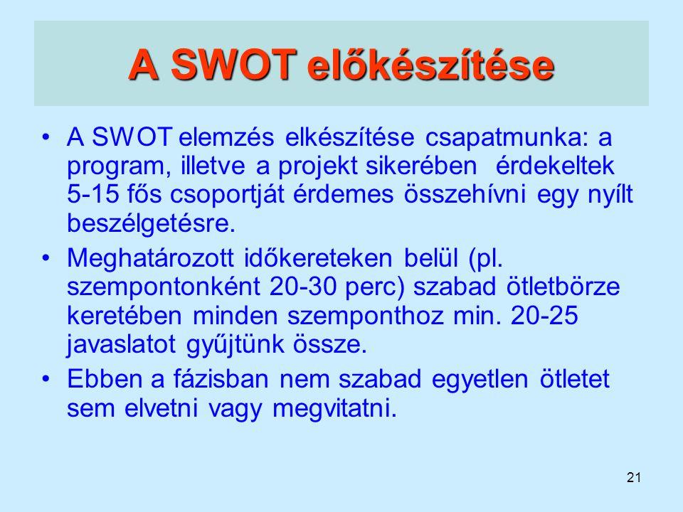 A SWOT előkészítése