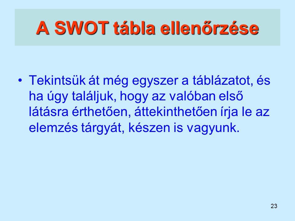 A SWOT tábla ellenőrzése