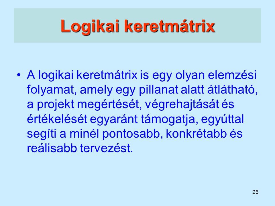 Logikai keretmátrix
