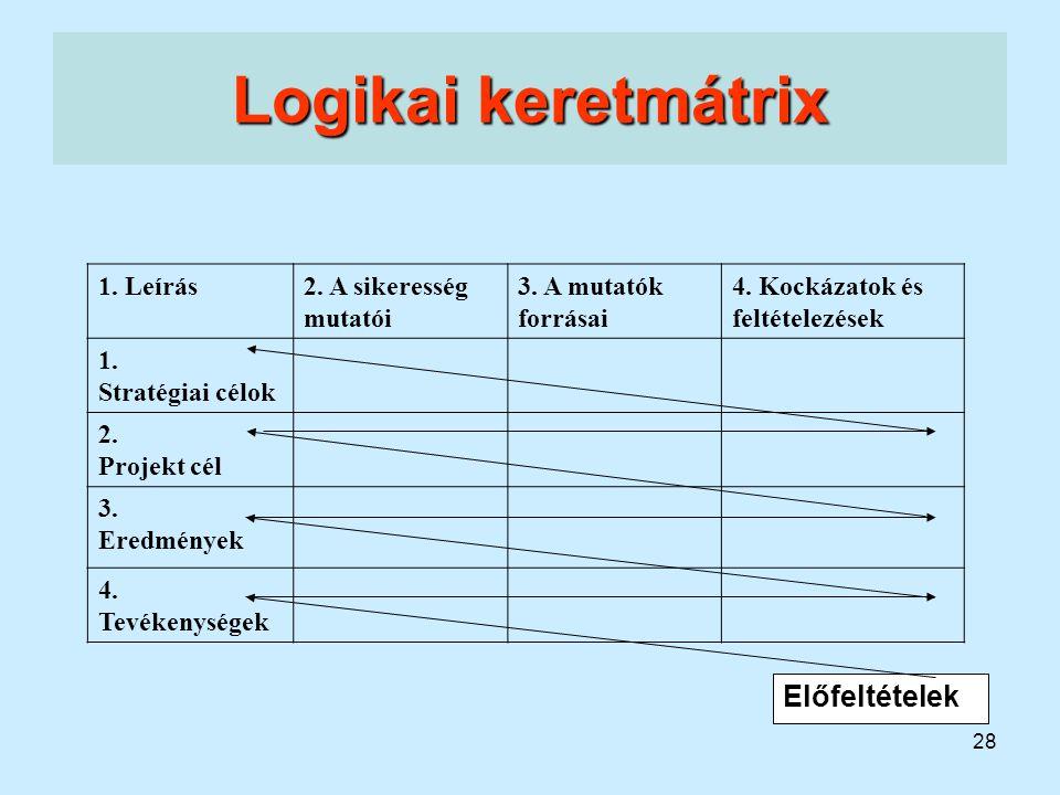Logikai keretmátrix Előfeltételek 1. Leírás 2. A sikeresség mutatói