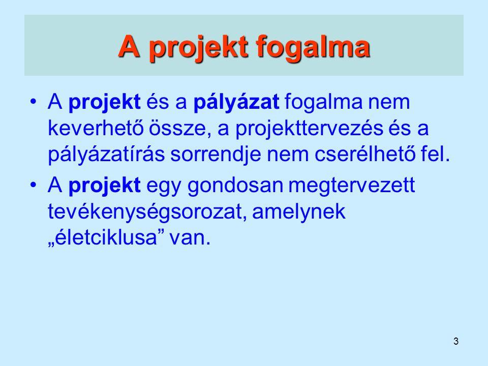 A projekt fogalma A projekt és a pályázat fogalma nem keverhető össze, a projekttervezés és a pályázatírás sorrendje nem cserélhető fel.