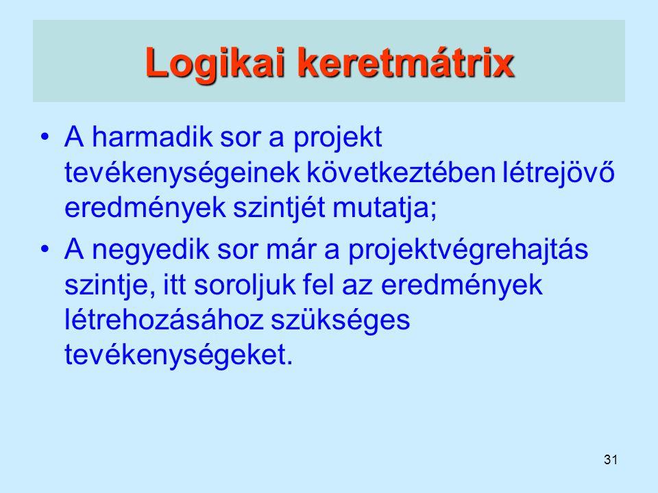 Logikai keretmátrix A harmadik sor a projekt tevékenységeinek következtében létrejövő eredmények szintjét mutatja;